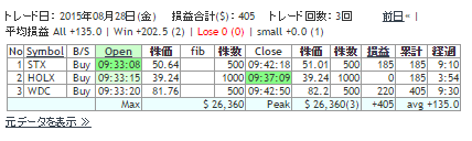 2015082801RESULT.png