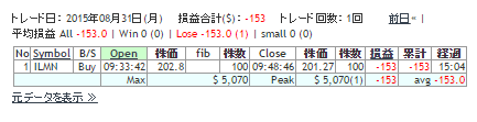 2015083101RESULT.png