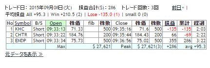 2015090801RESULT.png