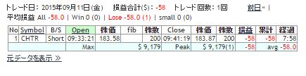 2015091101RESULT.png