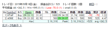 2015091801RESULT.png
