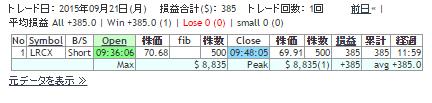 2015092101RESULT.png