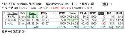 2015092501RESULT.png