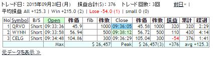 2015092801RESULT.png
