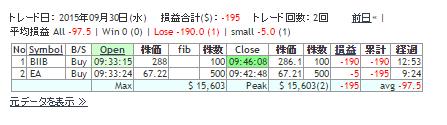 2015093001RESULT.png
