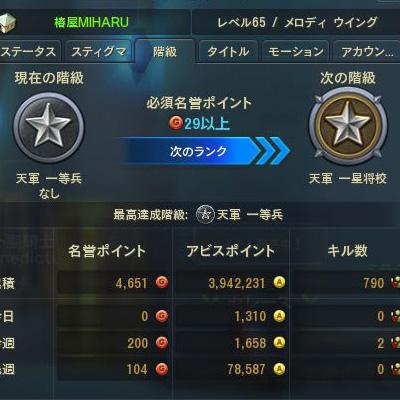 階級ランク1等兵