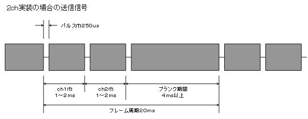 デジタルプロポ信号説明図2
