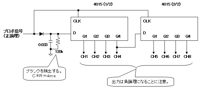 デジタルプロポの信号フォーマットデコーダ2回路図