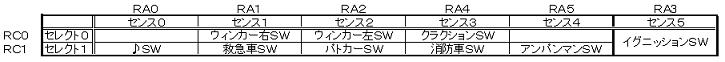 キッズドライバー「アガツマ」ハンドルの修理(電子オルゴール・音声再生換装)治療1