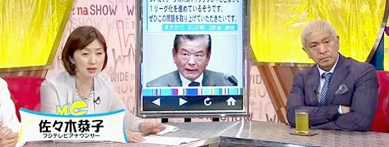 ワイドナショー画像 バスケ統一リーグ問題 視聴者の声を紹介する佐々木恭子アナ 2015年5月10日