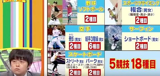 ワイドナショー画像 東京オリンピック追加種目候補にサーフィン・野球・ソフトボール・スポーツクライミング・空手・スケートボード 2015年10月4日