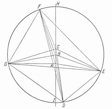 離心円とエカント点