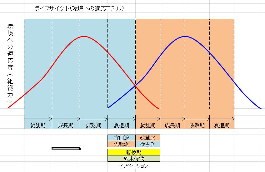 change_model.png