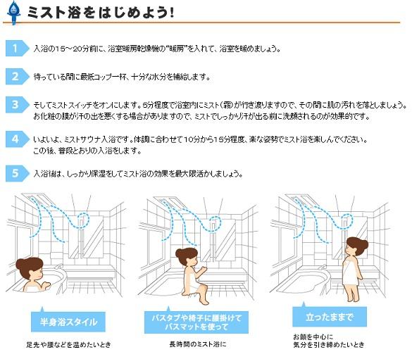 ミストサウナ入浴方法
