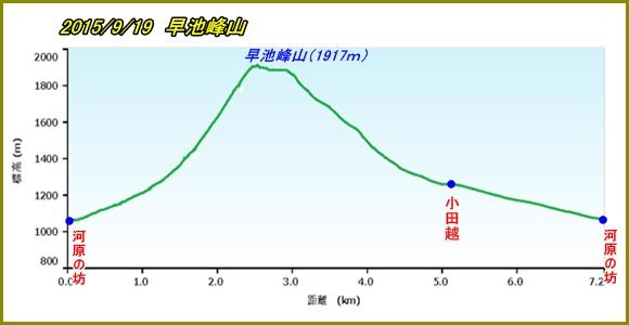 003 早池峰山pf
