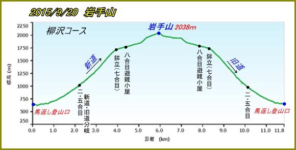 002 岩手山pf