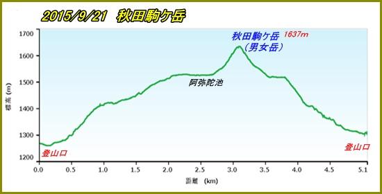 002 秋駒pf