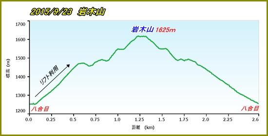 002 岩木山pf