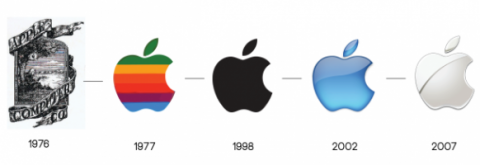evolution-apple-logo-archetype.png