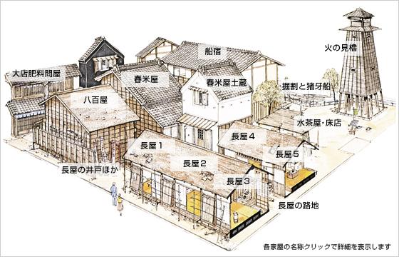 街並みの説明図