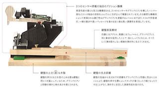 gp_keyboard_hammer.jpg