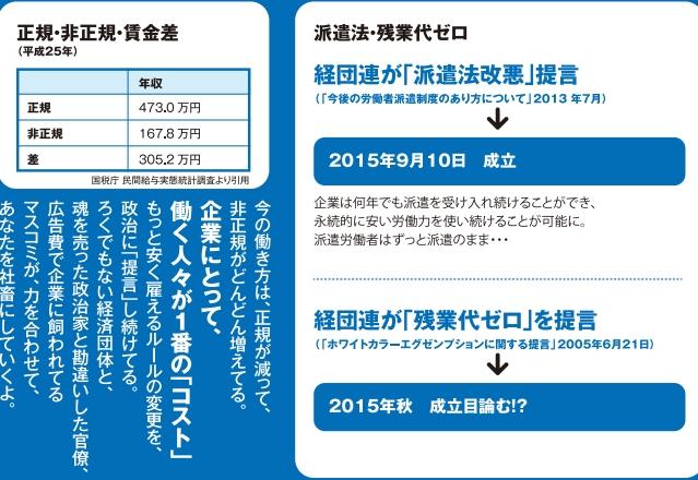 朝鮮自民党の日本人家畜化計画