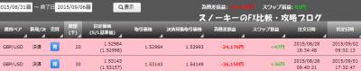 20150906トライオートFX約定-60326円
