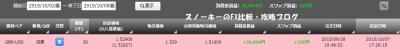 20151008トライオートFX決済損益+36004円