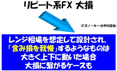 リピート系FX大損