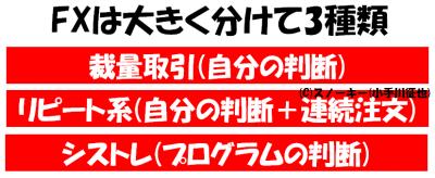 日本のFXは大きく分けて3種類