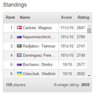 Standings_151013_1.jpg