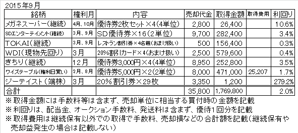 20150927090122c56.png