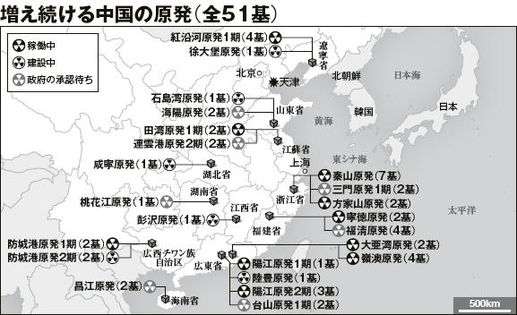 中国の原発