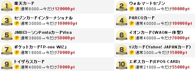 ポイントインカム クレジットカード01
