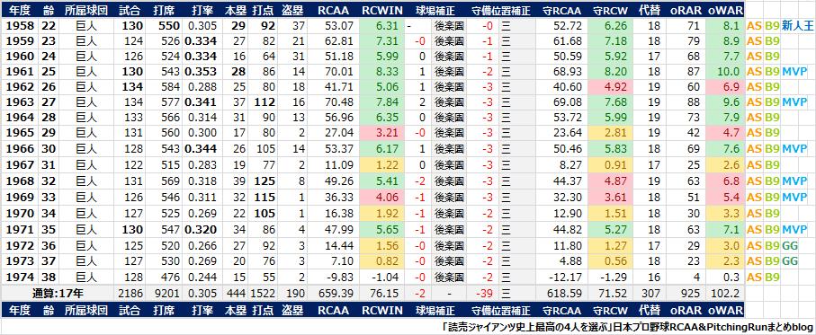 NagashimaFC4.png