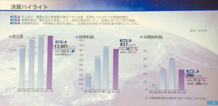 大日本コンサルタント_2015③