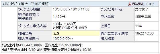 ゆうちょ銀行_2015