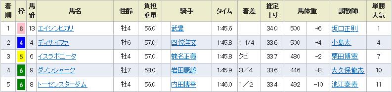 20151015164752ba0.png