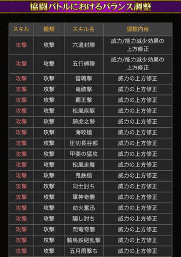 協闘バランス調整2jpg