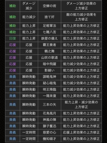 協闘バランス調整4jpg
