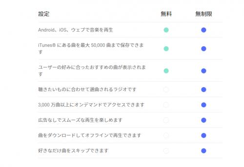 Google_play_music_jp_004.png