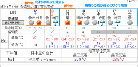 2015091102121.png