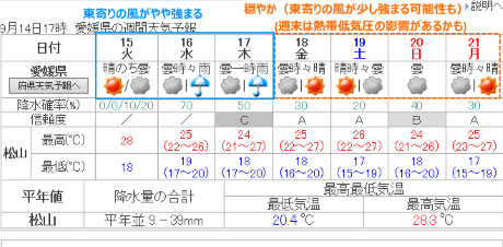 2015091500131.png
