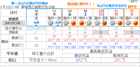 20150916001.png