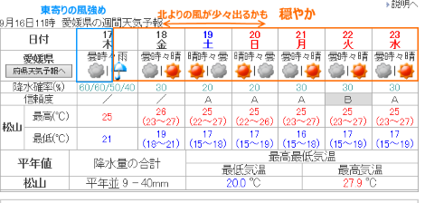 2015091700121.png