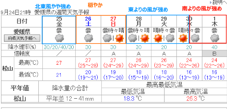 201509265202.png