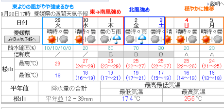 20150928001.png