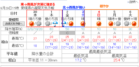 2015092801921.png