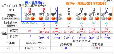 2015100102012.png
