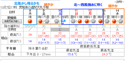 201510080012.png
